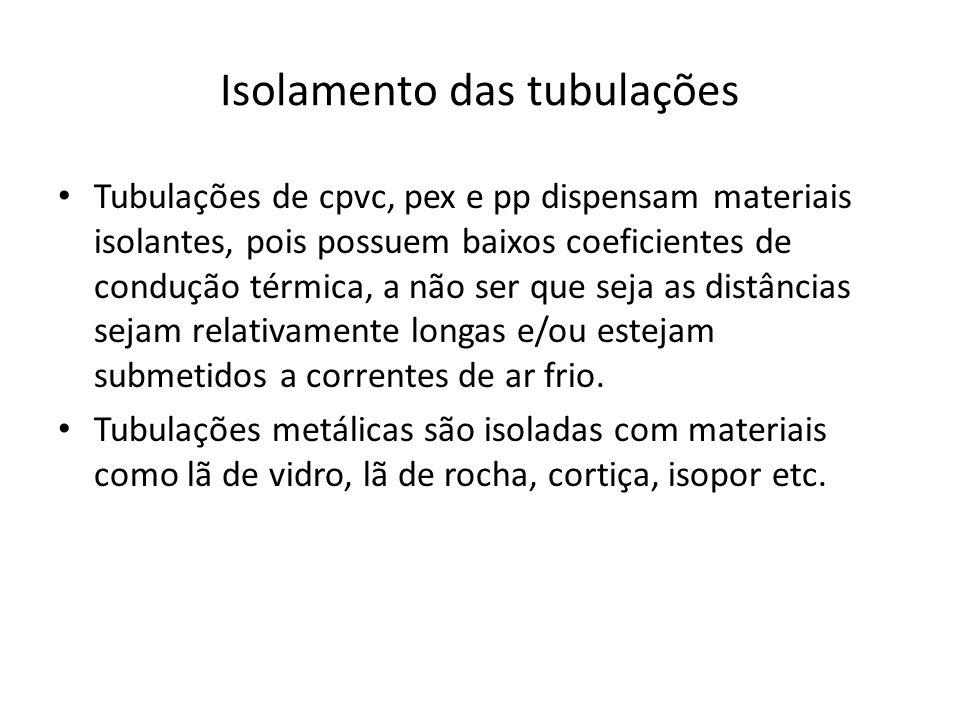 Isolamento das tubulações Tubulações de cpvc, pex e pp dispensam materiais isolantes, pois possuem baixos coeficientes de condução térmica, a não ser
