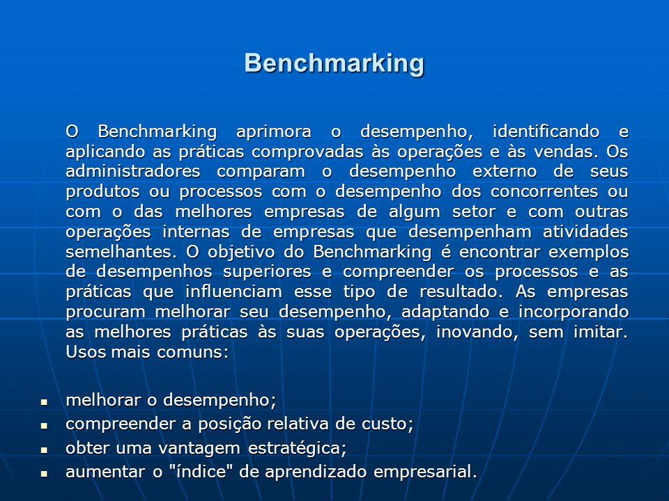Benchmarking O Benchmarking aprimora o desempenho, identificando e aplicando as práticas comprovadas às operações e às vendas.