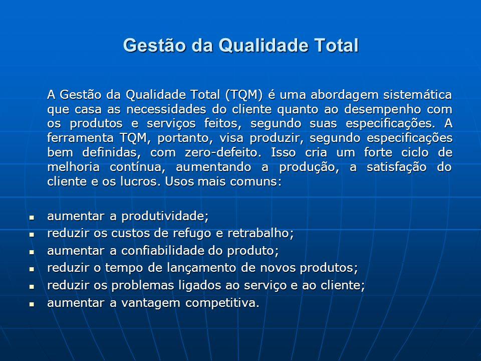 Gestão da Qualidade Total A Gestão da Qualidade Total (TQM) é uma abordagem sistemática que casa as necessidades do cliente quanto ao desempenho com os produtos e serviços feitos, segundo suas especificações.