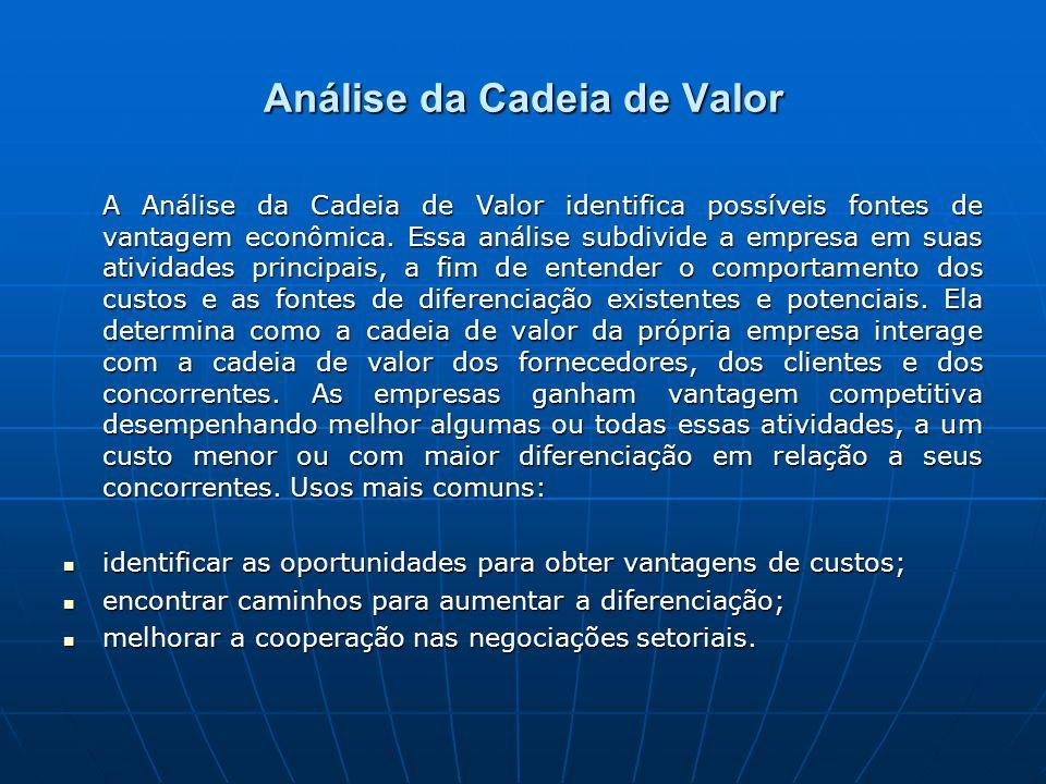 Análise da Cadeia de Valor A Análise da Cadeia de Valor identifica possíveis fontes de vantagem econômica.