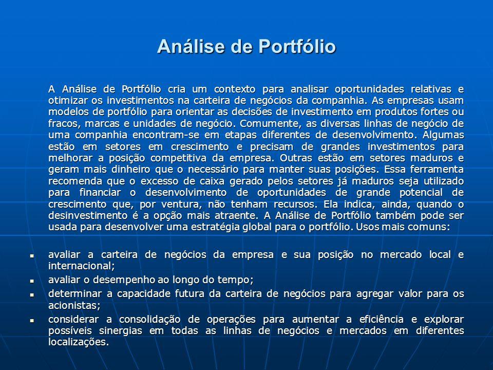 Análise de Portfólio A Análise de Portfólio cria um contexto para analisar oportunidades relativas e otimizar os investimentos na carteira de negócios da companhia.