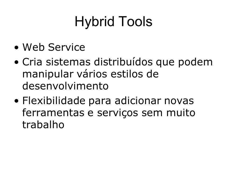 Hybrid Tools Web Service Cria sistemas distribuídos que podem manipular vários estilos de desenvolvimento Flexibilidade para adicionar novas ferramentas e serviços sem muito trabalho