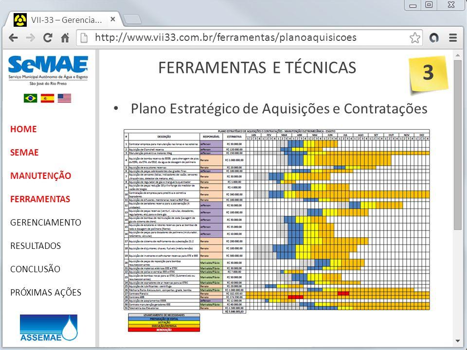 http://www.vii33.com.br/ferramentas/planoaquisicoes VII-33 – Gerencia... FERRAMENTAS E TÉCNICAS HOME SEMAE MANUTENÇÃO FERRAMENTAS GERENCIAMENTO RESULT