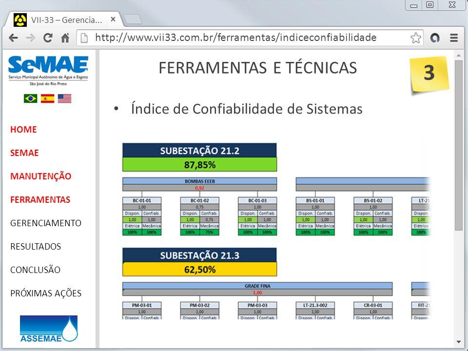 http://www.vii33.com.br/ferramentas/indiceconfiabilidade VII-33 – Gerencia... FERRAMENTAS E TÉCNICAS HOME SEMAE MANUTENÇÃO FERRAMENTAS GERENCIAMENTO R