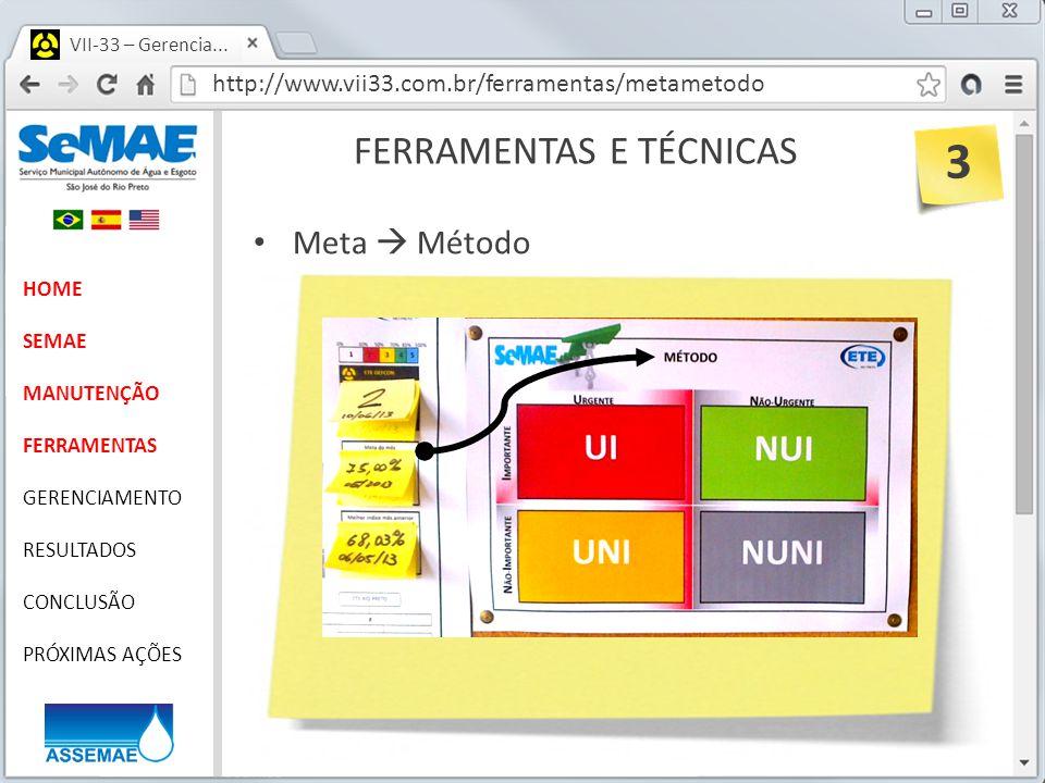http://www.vii33.com.br/ferramentas/metametodo VII-33 – Gerencia... FERRAMENTAS E TÉCNICAS HOME SEMAE MANUTENÇÃO FERRAMENTAS GERENCIAMENTO RESULTADOS