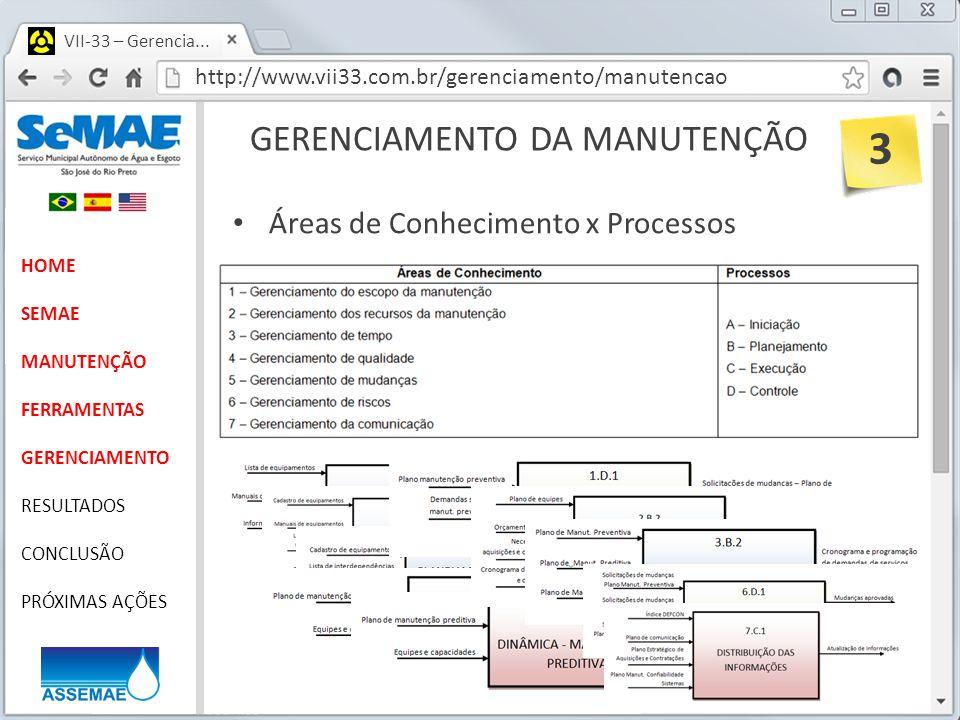 http://www.vii33.com.br/gerenciamento/manutencao VII-33 – Gerencia... GERENCIAMENTO DA MANUTENÇÃO HOME SEMAE MANUTENÇÃO FERRAMENTAS GERENCIAMENTO RESU