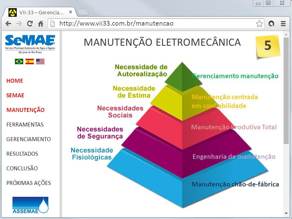 http://www.vii33.com.br/manutencao VII-33 – Gerencia... MANUTENÇÃO ELETROMECÂNICA HOME SEMAE MANUTENÇÃO FERRAMENTAS GERENCIAMENTO RESULTADOS CONCLUSÃO