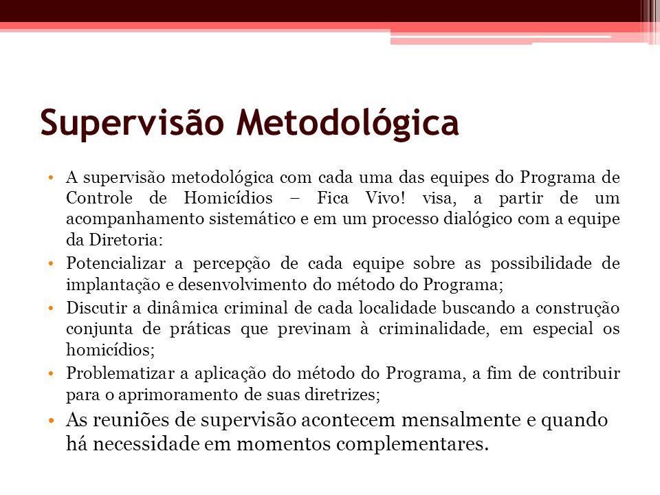 Supervisão Metodológica A supervisão metodológica com cada uma das equipes do Programa de Controle de Homicídios – Fica Vivo! visa, a partir de um aco