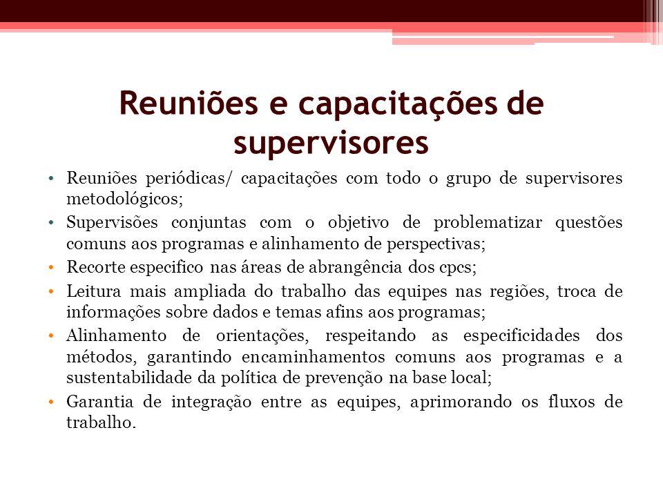 Reuniões e capacitações de supervisores Reuniões periódicas/ capacitações com todo o grupo de supervisores metodológicos; Supervisões conjuntas com o
