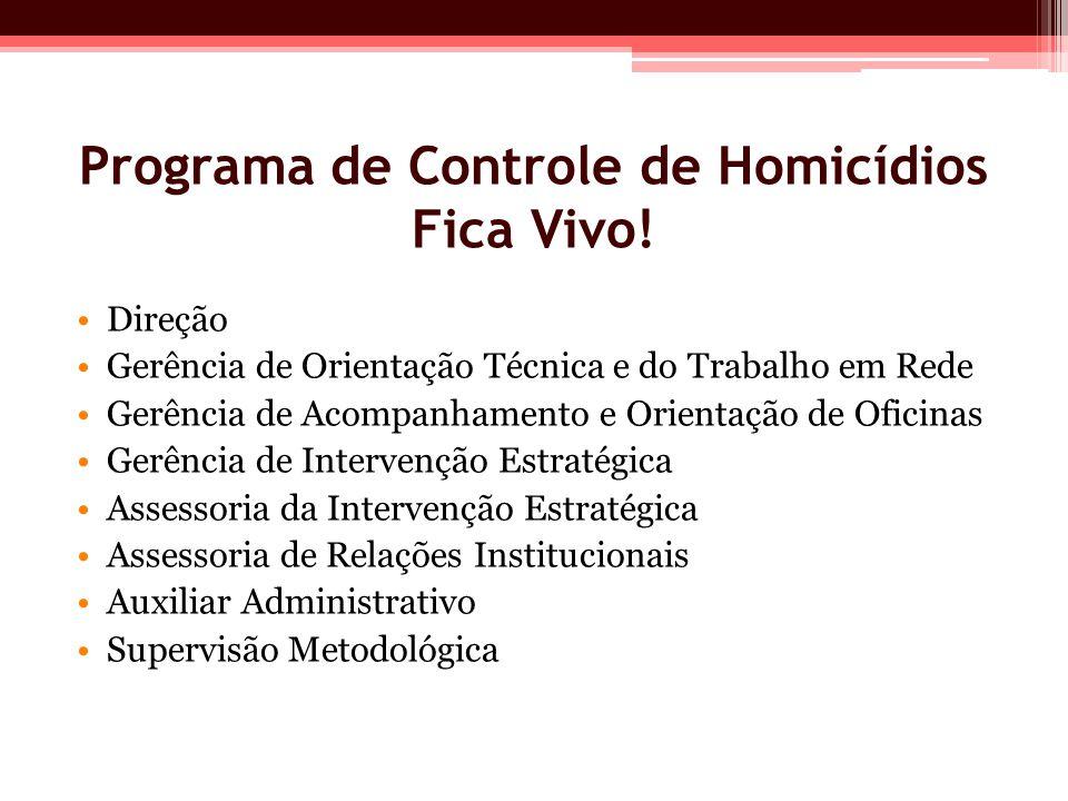 Programa de Controle de Homicídios Fica Vivo! Direção Gerência de Orientação Técnica e do Trabalho em Rede Gerência de Acompanhamento e Orientação de