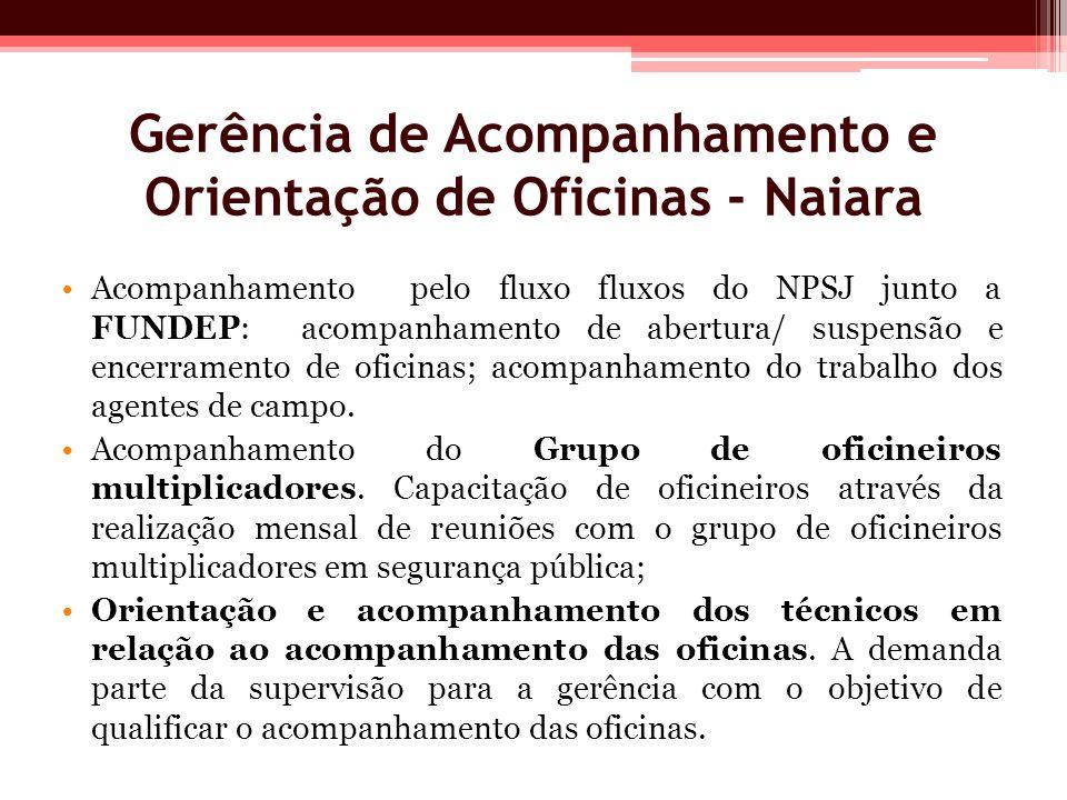 Gerência de Acompanhamento e Orientação de Oficinas - Naiara Acompanhamento pelo fluxo fluxos do NPSJ junto a FUNDEP: acompanhamento de abertura/ susp