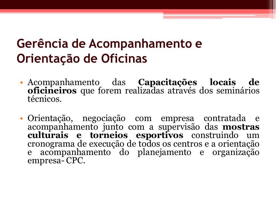 Gerência de Acompanhamento e Orientação de Oficinas Acompanhamento das Capacitações locais de oficineiros que forem realizadas através dos seminários