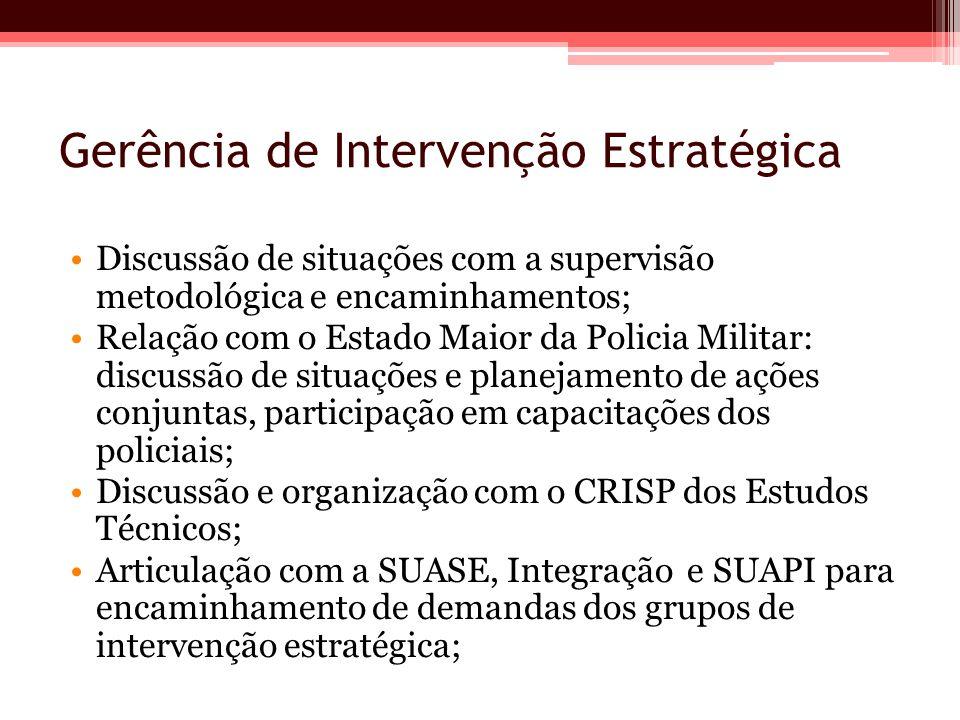 Gerência de Intervenção Estratégica Discussão de situações com a supervisão metodológica e encaminhamentos; Relação com o Estado Maior da Policia Mili