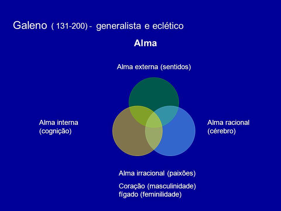 Galeno ( 131-200) - generalista e eclético Alma Alma interna (cognição) Alma racional (cérebro) Alma irracional (paixões) Coração (masculinidade) fíga