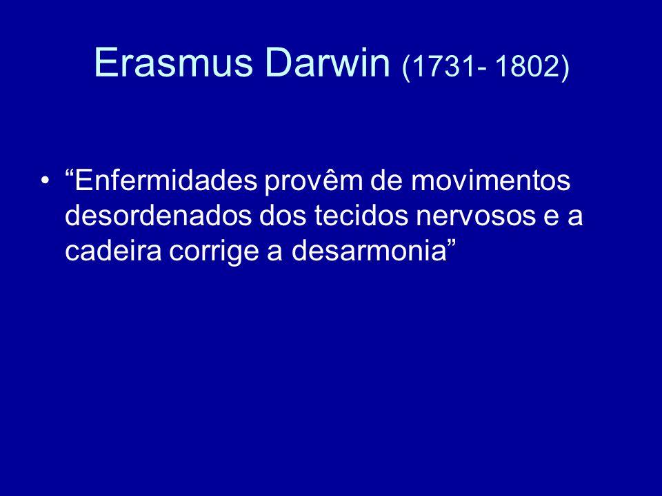 """Erasmus Darwin (1731- 1802) """"Enfermidades provêm de movimentos desordenados dos tecidos nervosos e a cadeira corrige a desarmonia"""""""