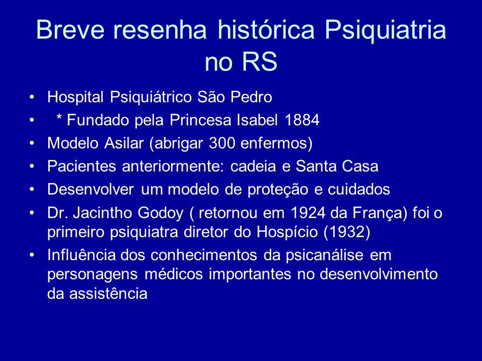 Breve resenha histórica Psiquiatria no RS Hospital Psiquiátrico São Pedro * Fundado pela Princesa Isabel 1884 Modelo Asilar (abrigar 300 enfermos) Pac