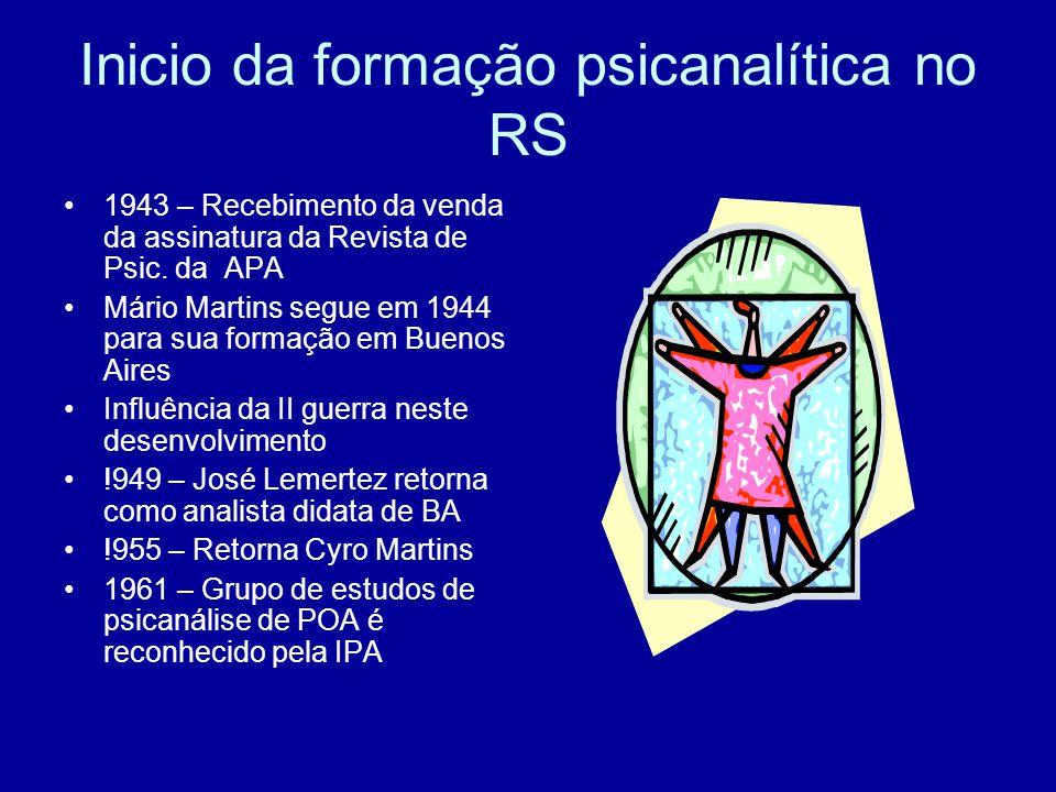 Inicio da formação psicanalítica no RS 1943 – Recebimento da venda da assinatura da Revista de Psic. da APA Mário Martins segue em 1944 para sua forma