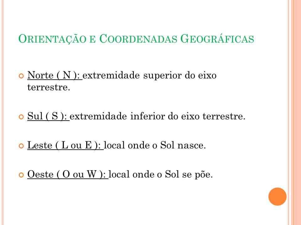 O RIENTAÇÃO E C OORDENADAS G EOGRÁFICAS Norte ( N ): extremidade superior do eixo terrestre.
