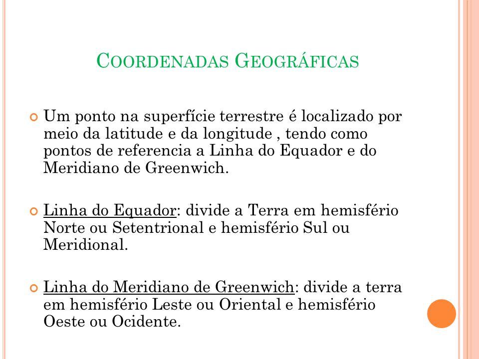C OORDENADAS G EOGRÁFICAS Um ponto na superfície terrestre é localizado por meio da latitude e da longitude, tendo como pontos de referencia a Linha do Equador e do Meridiano de Greenwich.