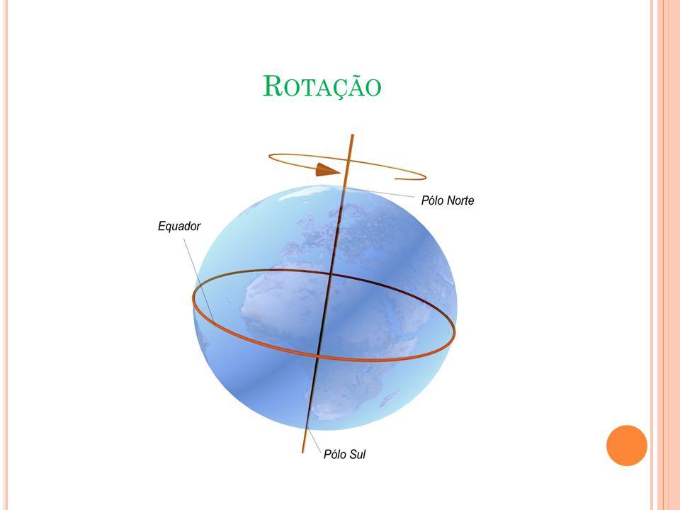 L ATITUDE A latitude terrestre é a medida angular entre a Linha do Equador e qualquer ponto situado na superfície da Terra, no sentido norte ou sul.