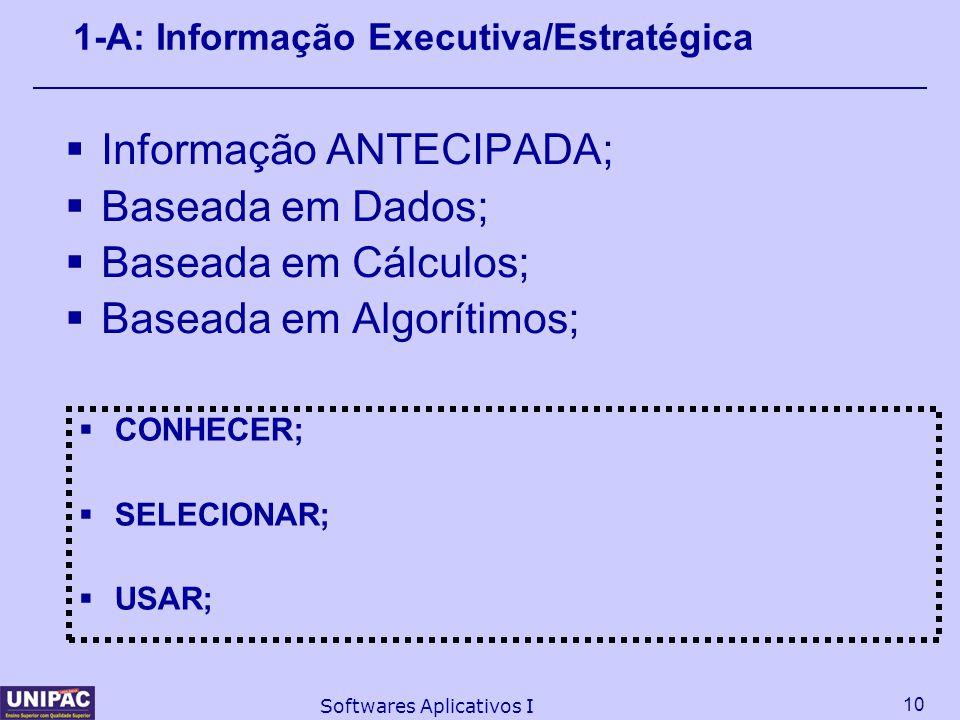 10 Softwares Aplicativos I 1-A: Informação Executiva/Estratégica  Informação ANTECIPADA;  Baseada em Dados;  Baseada em Cálculos;  Baseada em Algo