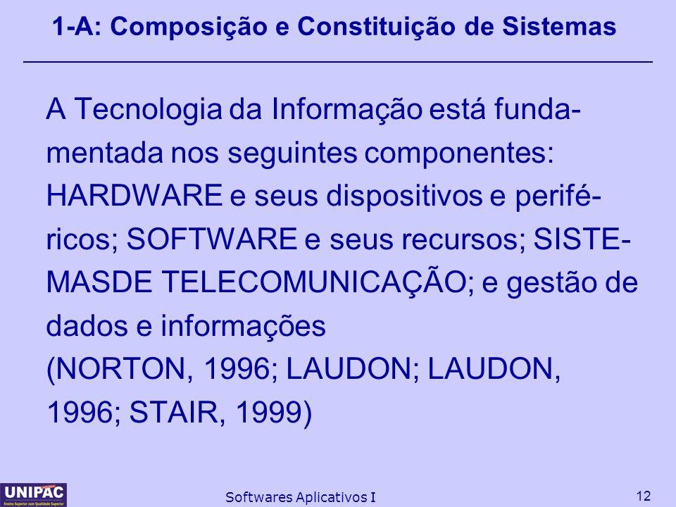 12 Softwares Aplicativos I 1-A: Composição e Constituição de Sistemas A Tecnologia da Informação está funda- mentada nos seguintes componentes: HARDWA