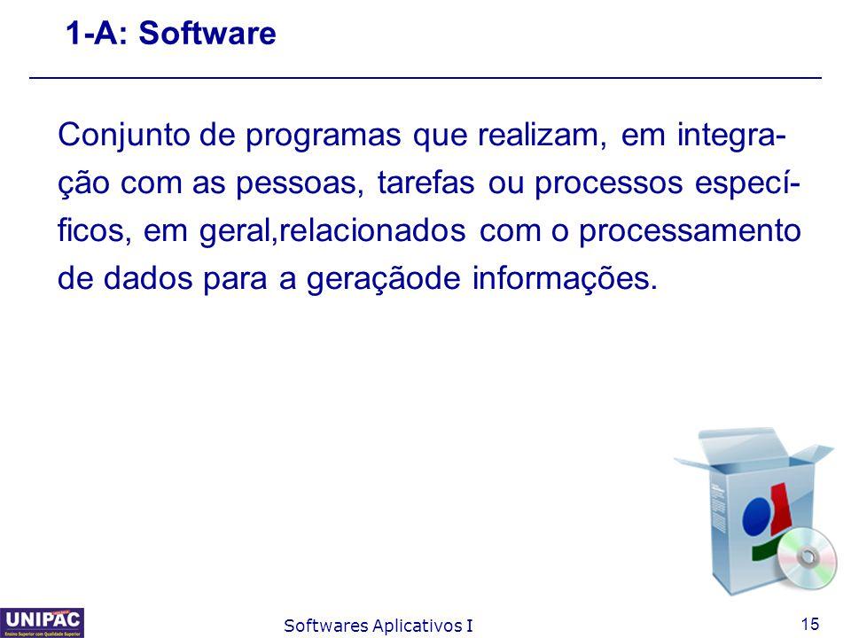 15 Softwares Aplicativos I 1-A: Software Conjunto de programas que realizam, em integra- ção com as pessoas, tarefas ou processos especí- ficos, em ge