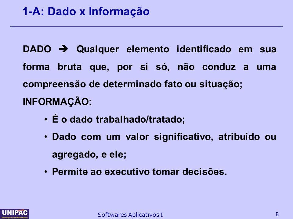 8 Softwares Aplicativos I 1-A: Dado x Informação DADO  Qualquer elemento identificado em sua forma bruta que, por si só, não conduz a uma compreensão