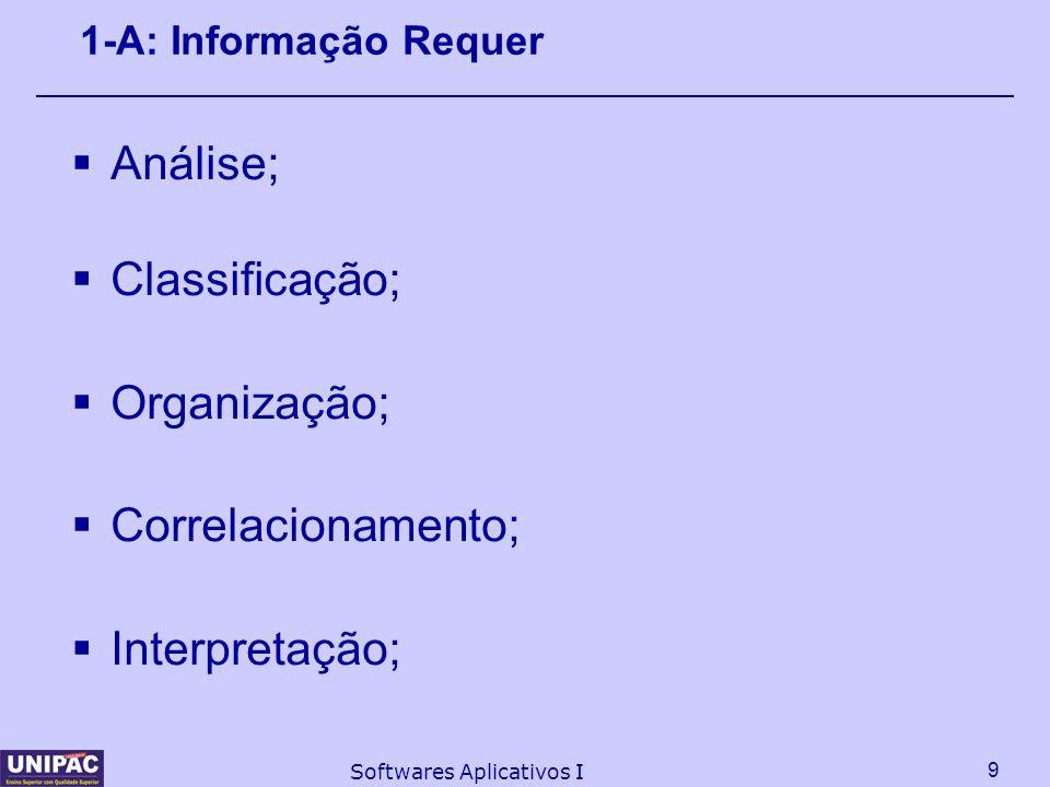 10 Softwares Aplicativos I 1-A: Informação Executiva/Estratégica  Informação ANTECIPADA;  Baseada em Dados;  Baseada em Cálculos;  Baseada em Algorítimos;  CONHECER;  SELECIONAR;  USAR;