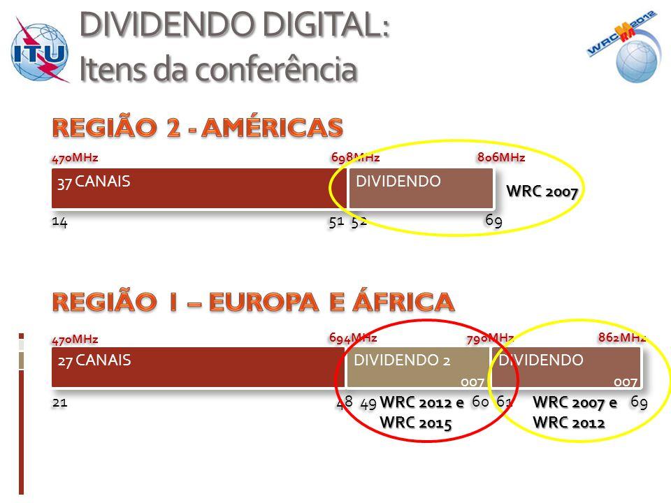 DIVIDENDO DIGITAL: Itens da conferência 698MHz 806MHz 470MHz 37 CANAIS DIVIDENDO 14 51 52 69 27 CANAIS DIVIDENDO 2 DIVIDENDO 790MHz 694MHz 862MHz 470MHz 21 48 49 60 61 69 007 WRC 2007 007 WRC 2007 e WRC 2012 007 WRC 2012 e WRC 2015