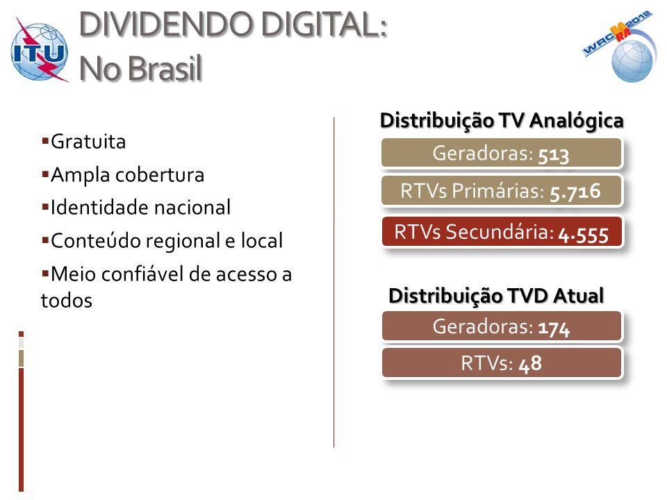DIVIDENDO DIGITAL: Na Conferência  Especificidades da radiodifusão brasileira não tem paralelo no mundo;  Nota de rodapé evidenciando a exceção regional (WRC07)  Processo de implantação em andamento.
