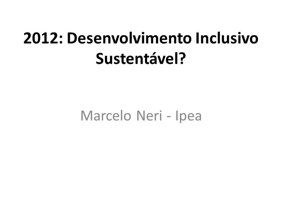 Evolução segundo a ótica do R elatório Stiglitz-Sen: http://www.stiglitz-sen-fitoussi.fr/documents/rapport_anglais.pdf http://www.stiglitz-sen-fitoussi.fr/documents/rapport_anglais.pdf Recomendações Enfatizar renda e consumo na perspectiva das famílias (não apenas o PIB per capita); Quanto cresceu.