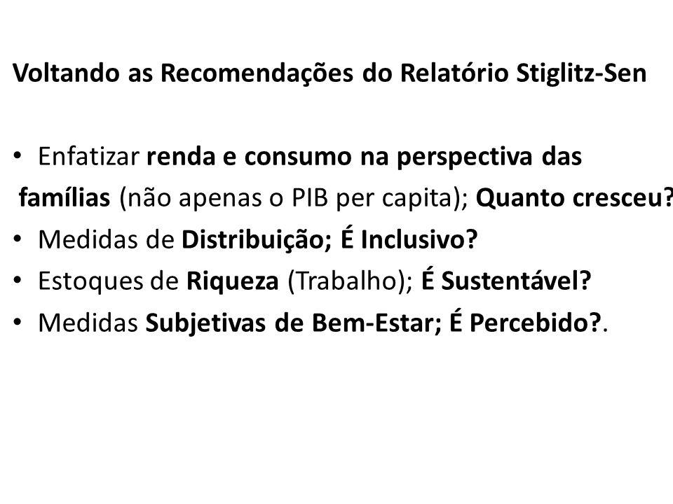 Voltando as Recomendações do Relatório Stiglitz-Sen Enfatizar renda e consumo na perspectiva das famílias (não apenas o PIB per capita); Quanto cresce