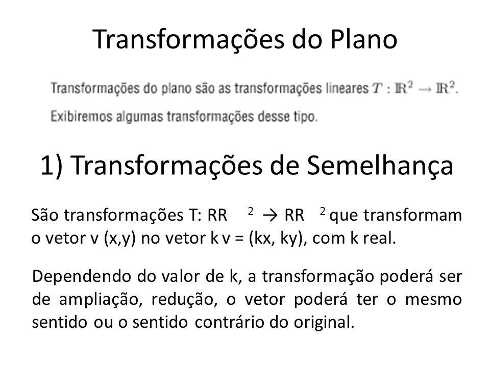 Transformações do Plano 1) Transformações de Semelhança São transformações T: RR 2 → RR 2 que transformam o vetor v (x,y) no vetor k v = (kx, ky), com