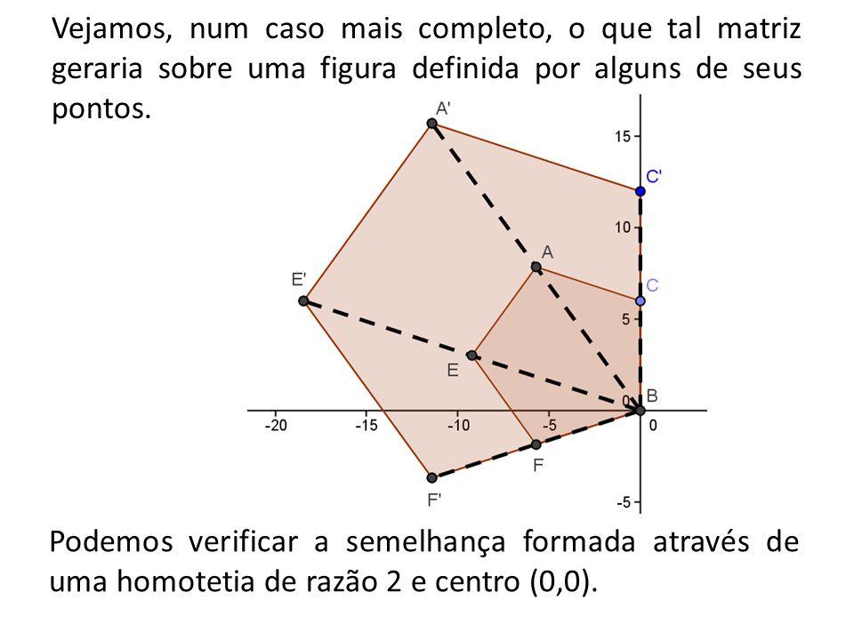 Vejamos, num caso mais completo, o que tal matriz geraria sobre uma figura definida por alguns de seus pontos. Podemos verificar a semelhança formada