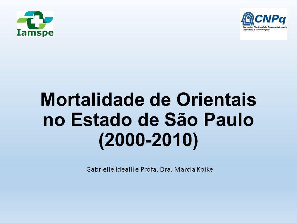 Mortalidade de Orientais no Estado de São Paulo (2000-2010) Gabrielle Idealli e Profa.