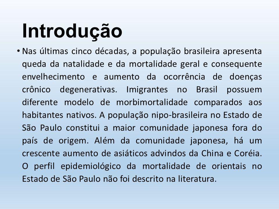 Objetivo Caracterizar a mortalidade em orientais no Estado de São Paulo entre os anos de 2007 a 2010.