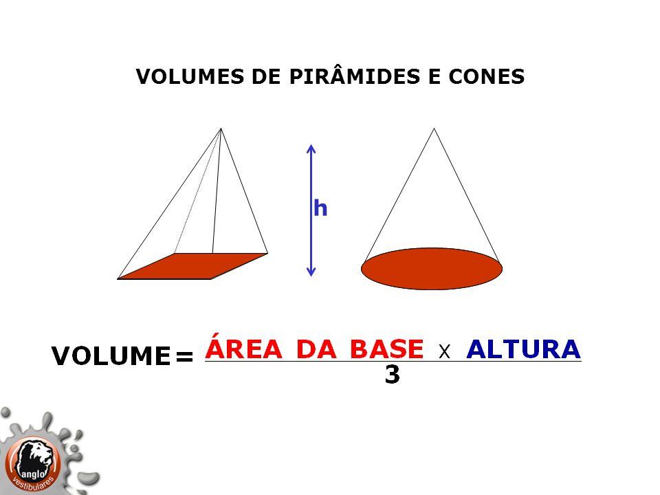 VOLUMES DE PIRÂMIDES E CONES h