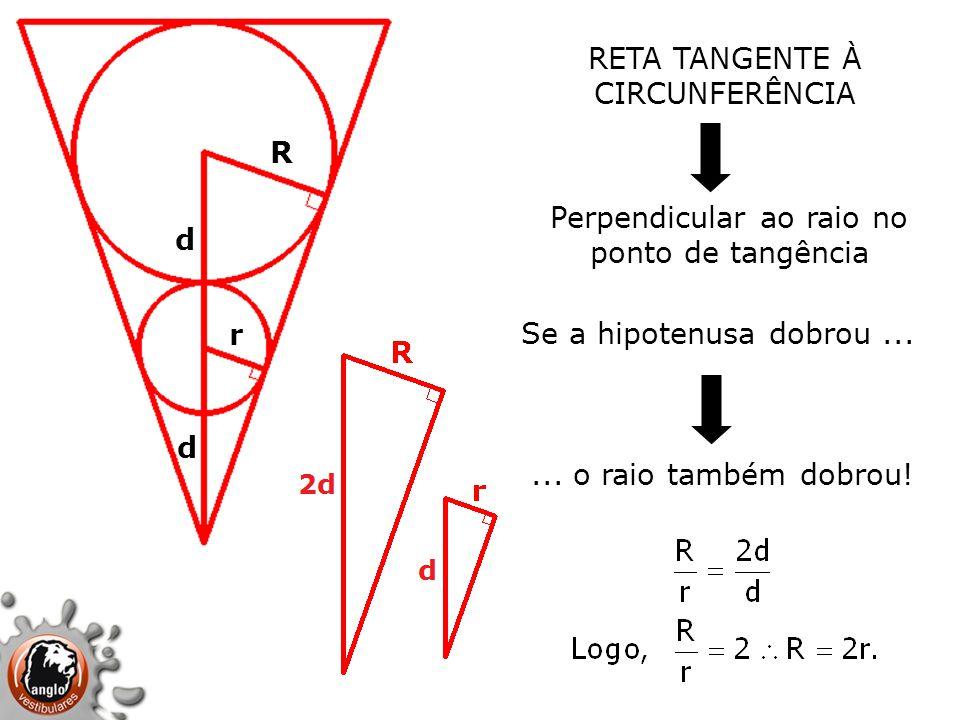 RETA TANGENTE À CIRCUNFERÊNCIA Perpendicular ao raio no ponto de tangência R r d d Se a hipotenusa dobrou...... o raio também dobrou!