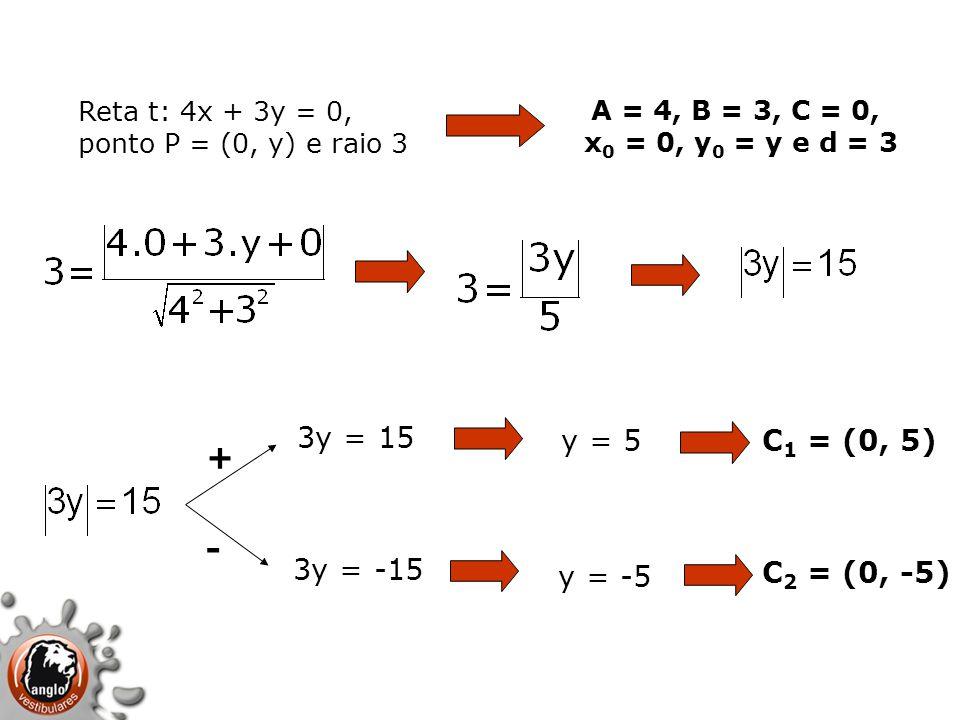 Reta t: 4x + 3y = 0, ponto P = (0, y) e raio 3 A = 4, B = 3, C = 0, x 0 = 0, y 0 = y e d = 3 3y = 15 3y = -15 y = 5 y = -5 C 1 = (0, 5) C 2 = (0, -5)