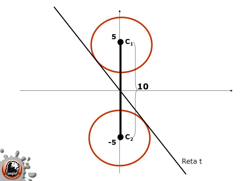 Reta t C1C1 C2C2 5 -5 10