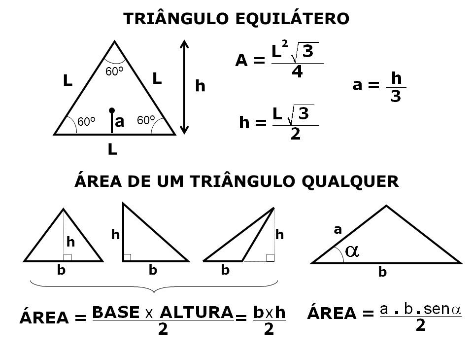 TRIÂNGULO EQUILÁTERO L L L 60 o h ÁREA DE UM TRIÂNGULO QUALQUER b h bb b a h h a