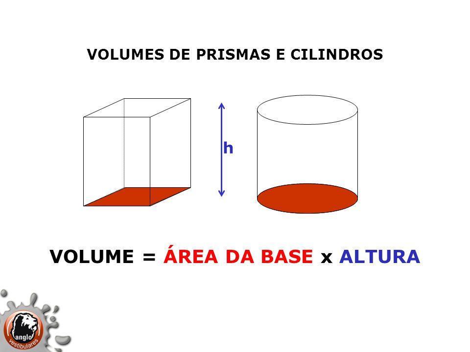 VOLUMES DE PRISMAS E CILINDROS VOLUME = ÁREA DA BASE x ALTURA h