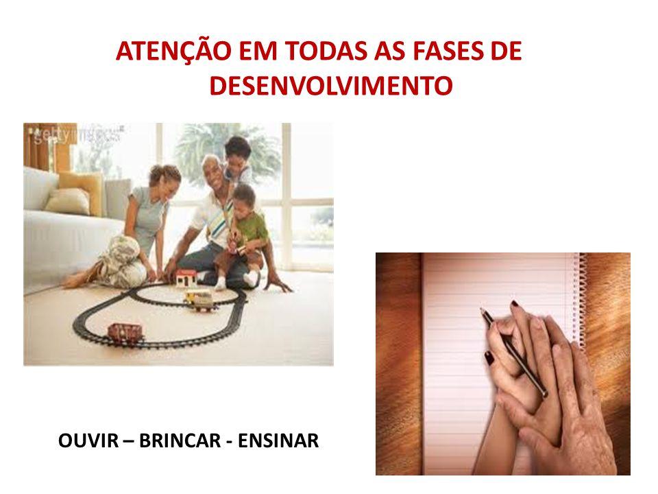 ATENÇÃO EM TODAS AS FASES DE DESENVOLVIMENTO OUVIR – BRINCAR - ENSINAR