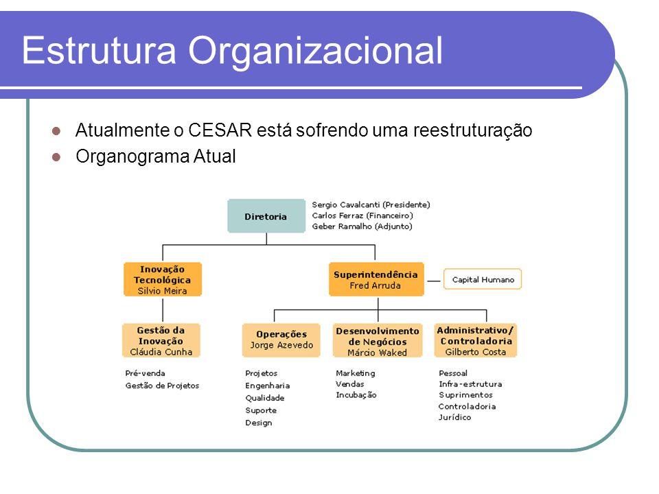 Estrutura Organizacional Atualmente o CESAR está sofrendo uma reestruturação Organograma Atual