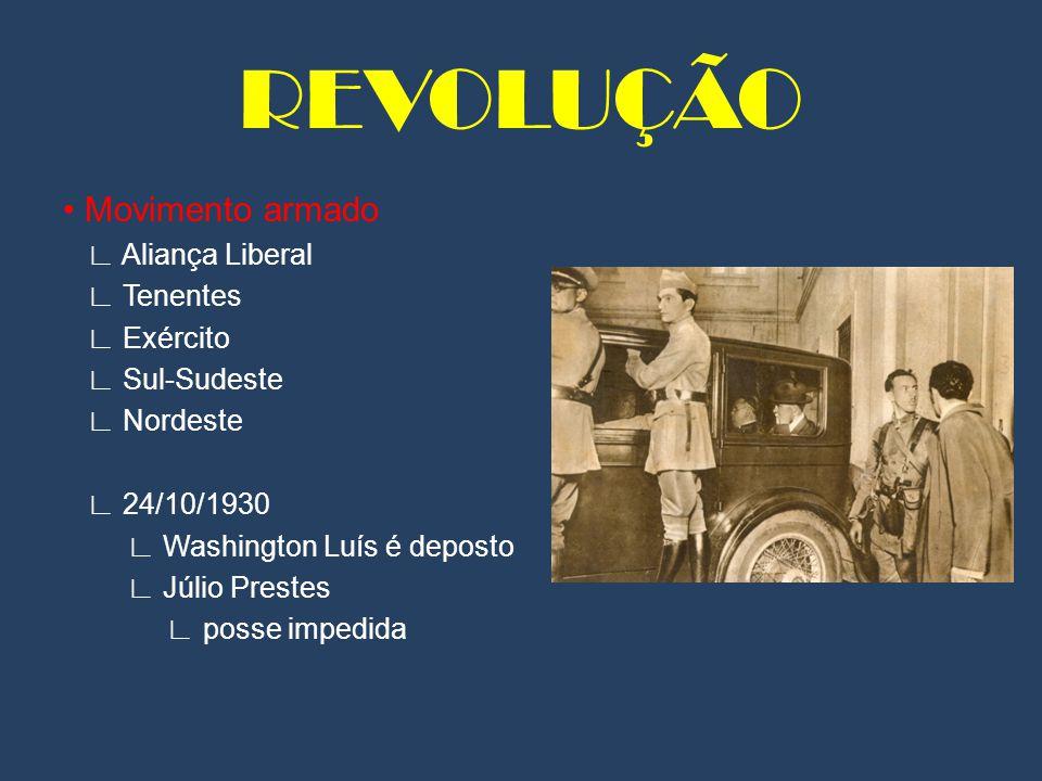 Movimento armado ∟ Aliança Liberal ∟ Tenentes ∟ Exército ∟ Sul-Sudeste ∟ Nordeste ∟ 24/10/1930 ∟ Washington Luís é deposto ∟ Júlio Prestes ∟ posse imp