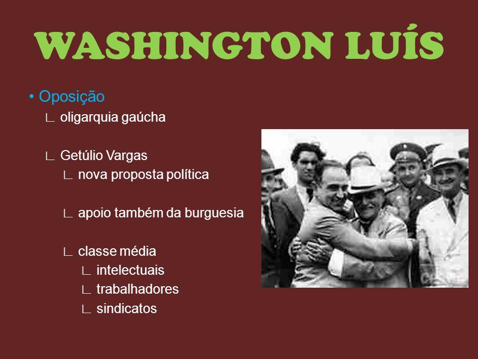 Oposição ∟ oligarquia gaúcha ∟ Getúlio Vargas ∟ nova proposta política ∟ apoio também da burguesia ∟ classe média ∟ intelectuais ∟ trabalhadores ∟ sin