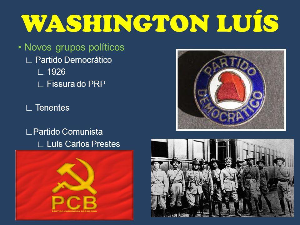 Novos grupos políticos ∟ Partido Democrático ∟ 1926 ∟ Fissura do PRP ∟ Tenentes ∟Partido Comunista ∟ Luís Carlos Prestes WASHINGTON LUÍS