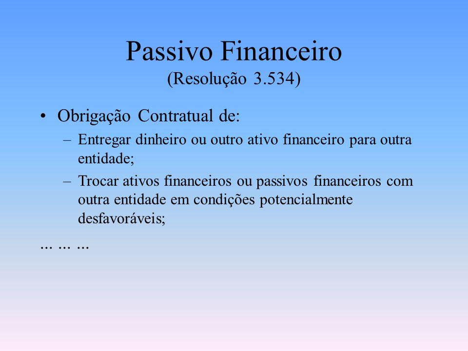 Dinheiro; Instrumento de Capital Próprio de outra entidade; Direito Contratual de: –Receber dinheiro ou outro ativo financeiro de outra entidade; –Tro