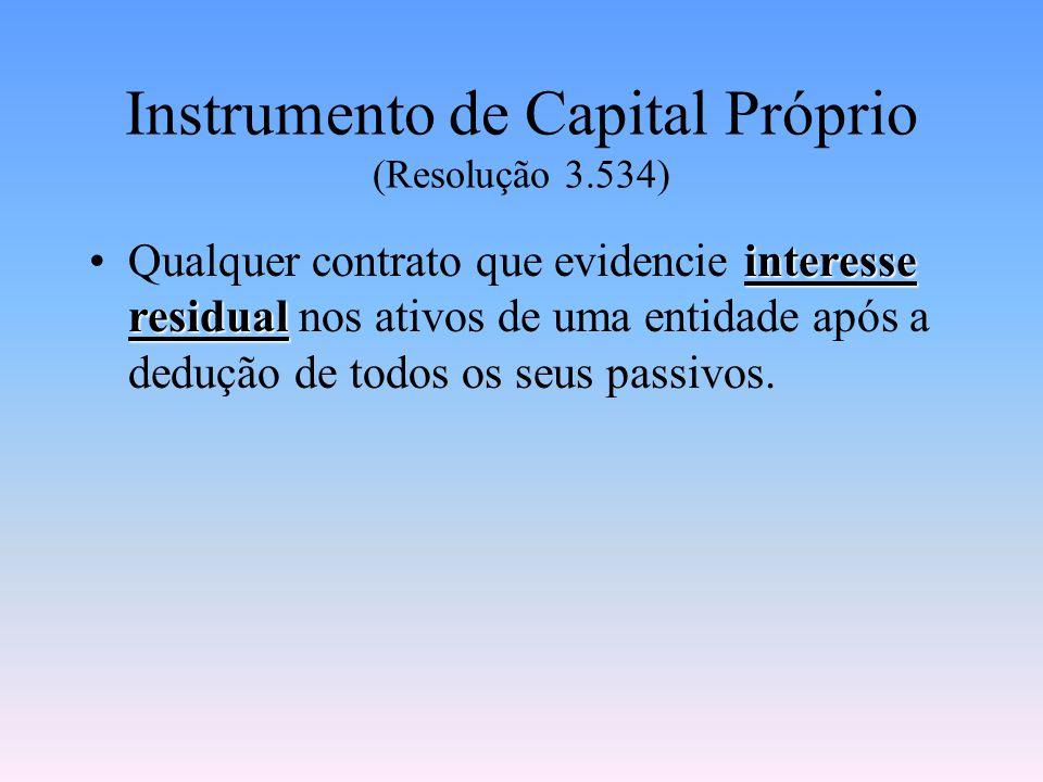 Obrigação Contratual de: –Entregar dinheiro ou outro ativo financeiro para outra entidade; –Trocar ativos financeiros ou passivos financeiros com outr